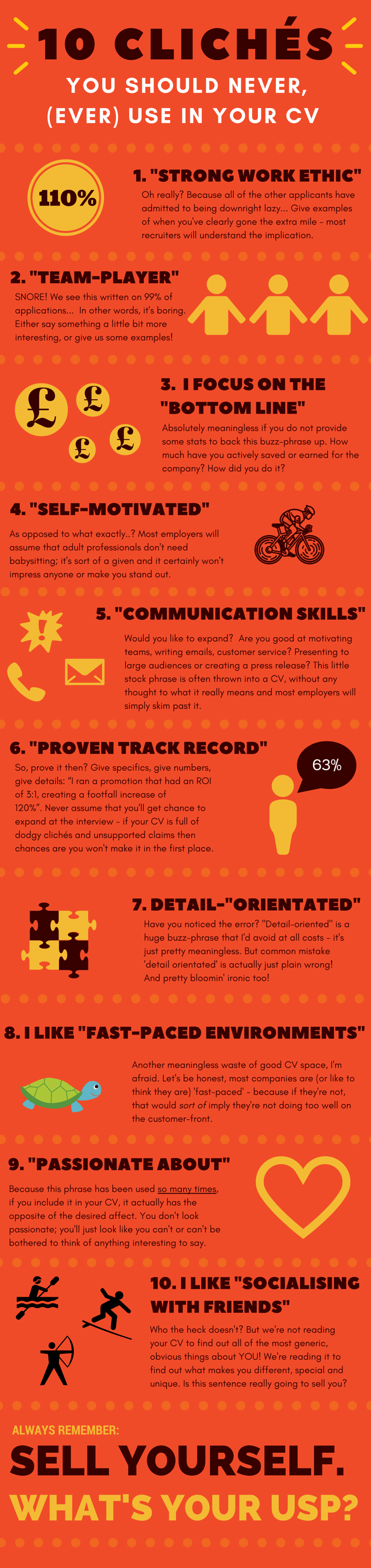 10 Clichés You Should Never (Ever) Use In Your CV