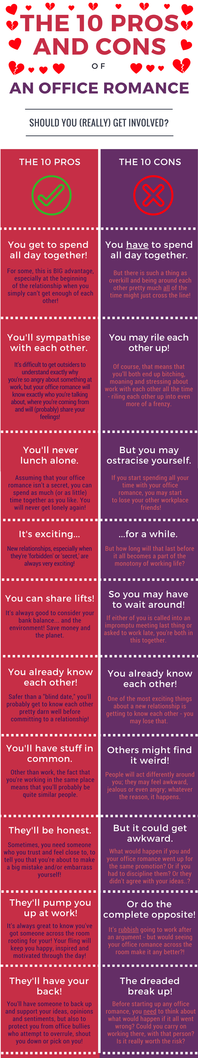 office romance infographic