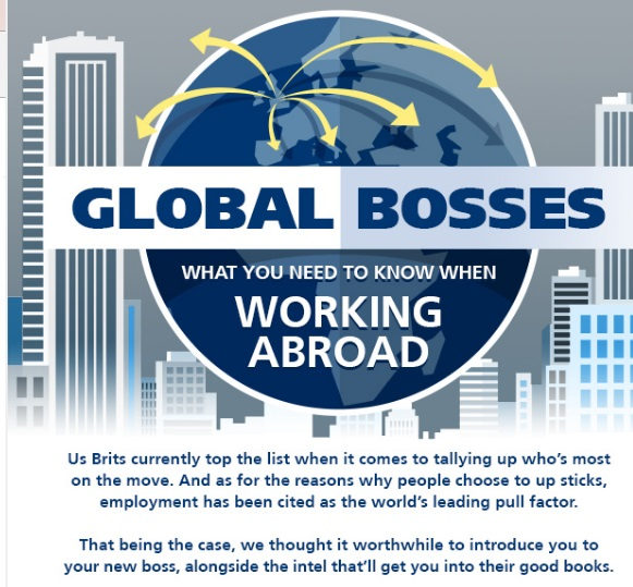 Global Bosses Infographic