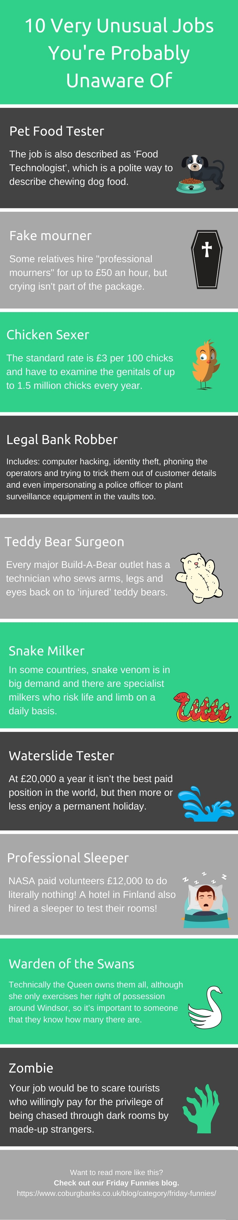 10 Very Unusual Jobs You're Probably Unaware Of 1