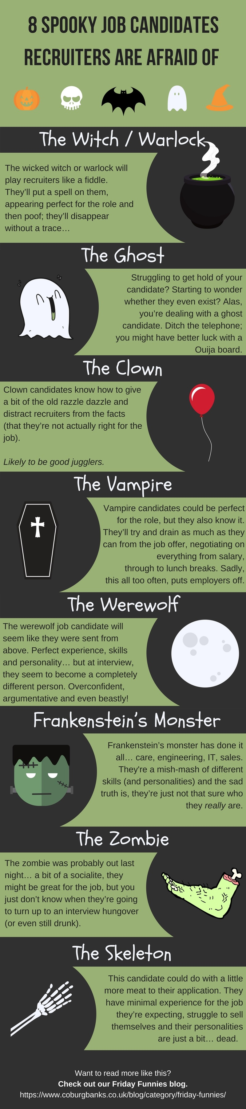 8 Spooky Job Candidates Recruiters Are Afraid Of
