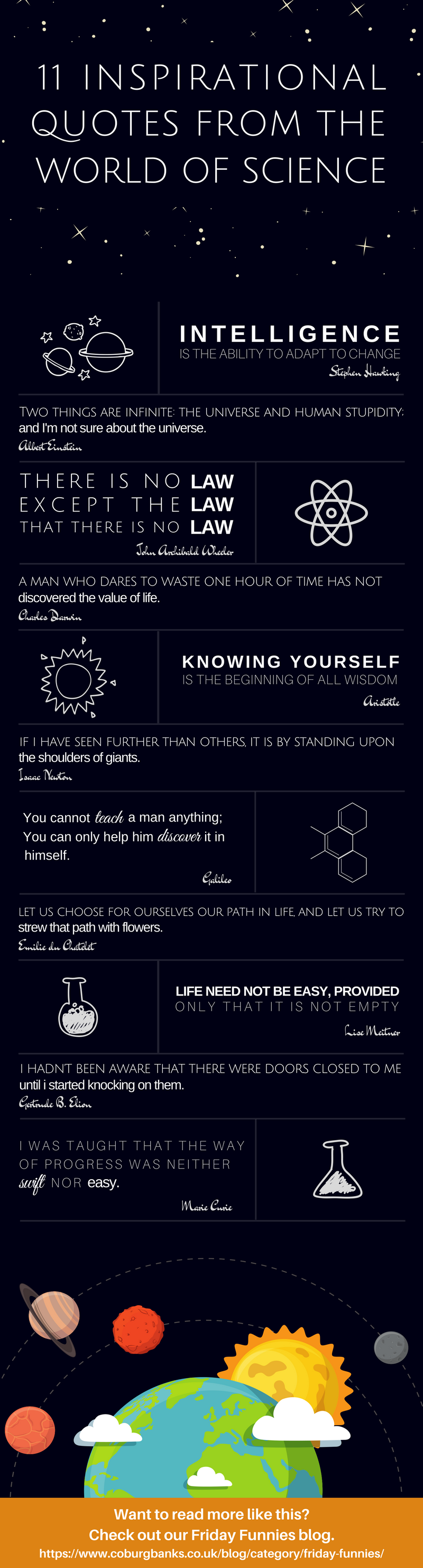 Quotes From Science: 11 Inspirational Quotes From The World Of Science
